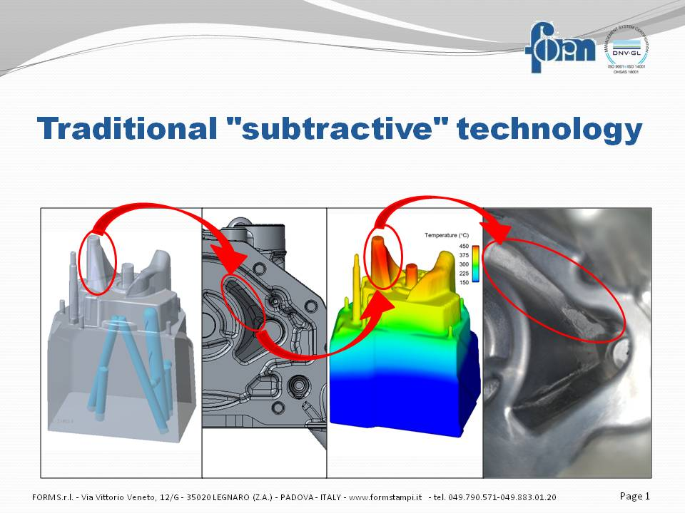 slm_subtractive
